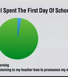 first day, funny and my