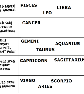 capricorn, earth and fire