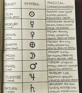 runes, symbol and witchcraft