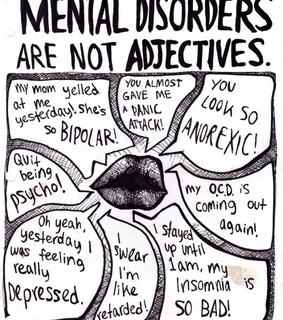 disorders, anorexic and word