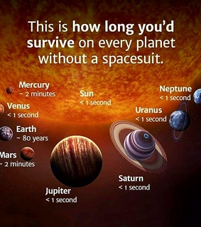 mars, planet and saturn