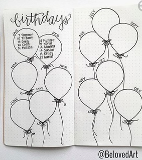 birthdays, write and draw