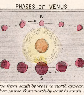 Venus, astronomy and endless