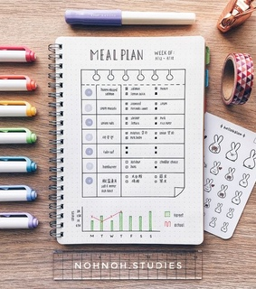 notes, eat and healthy