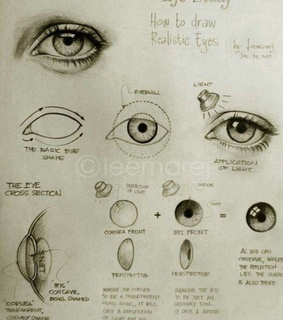 how, eyes and realistic