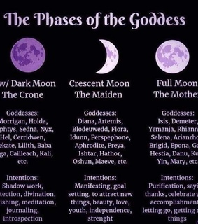 moon intentions, witch and wiccan